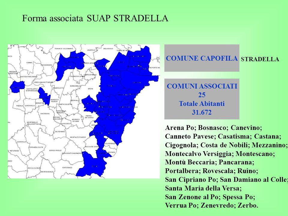 Forma associata SUAP STRADELLA