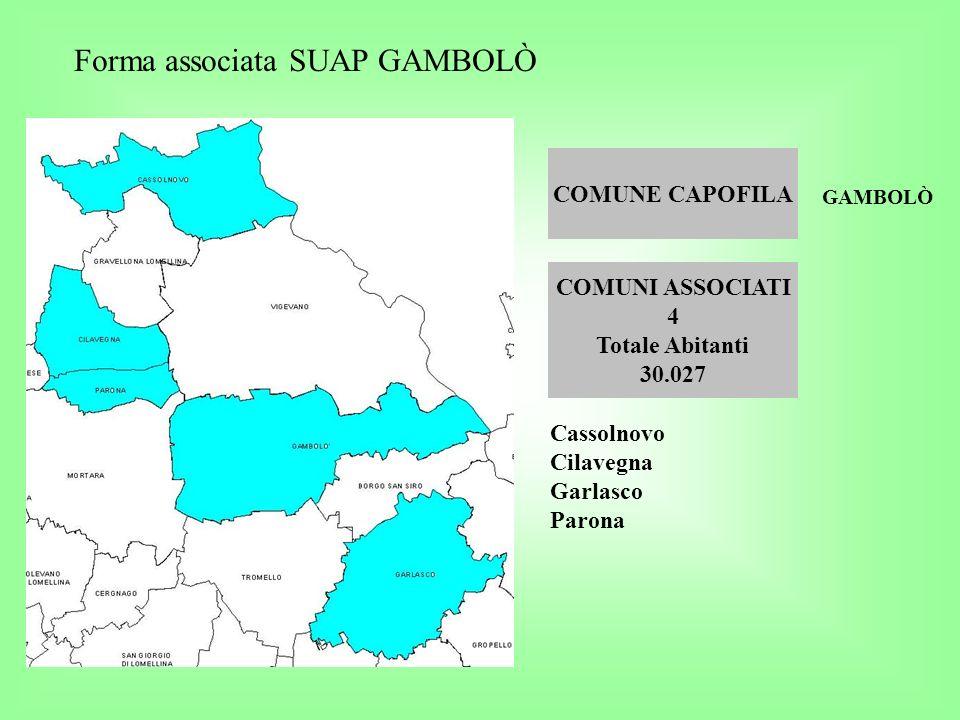 Forma associata SUAP GAMBOLÒ