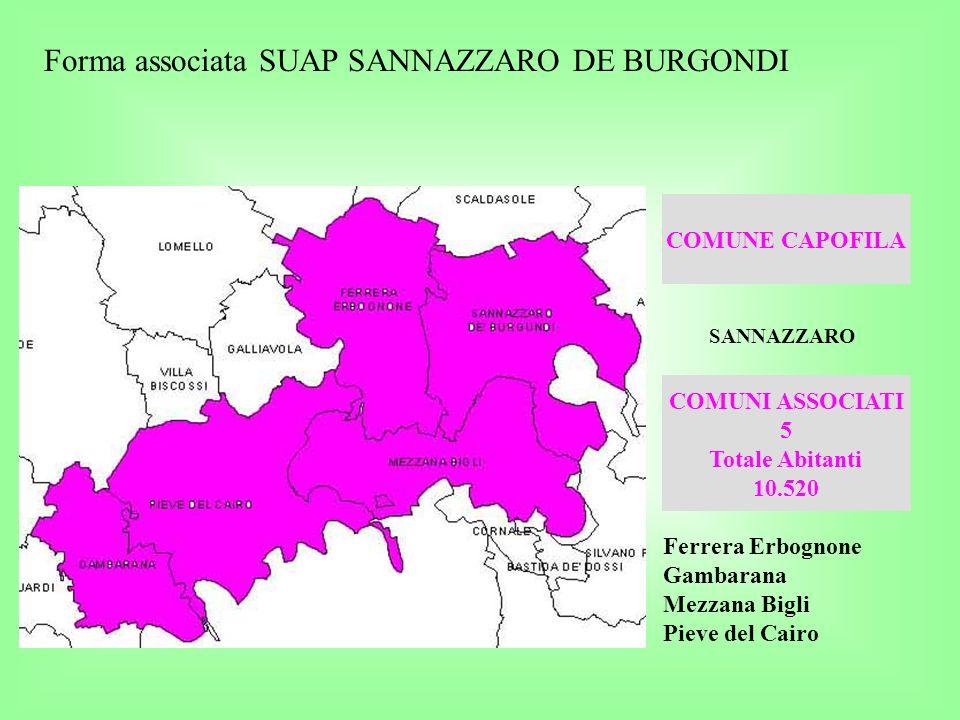 Forma associata SUAP SANNAZZARO DE BURGONDI