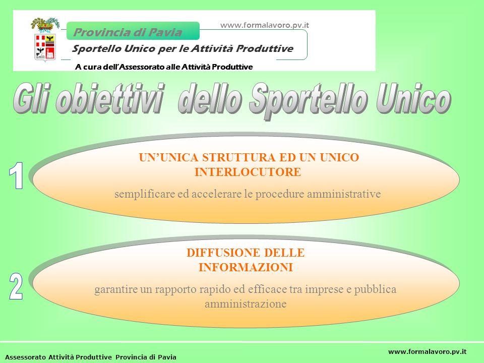 Gli obiettivi dello Sportello Unico