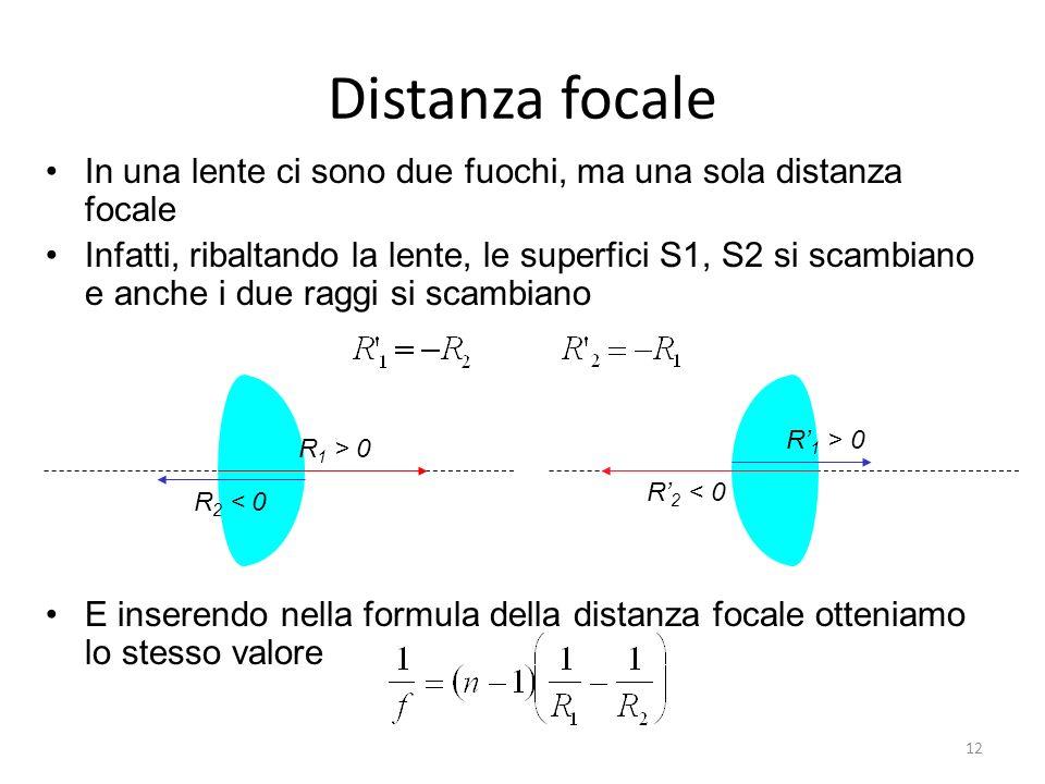 Distanza focale In una lente ci sono due fuochi, ma una sola distanza focale.