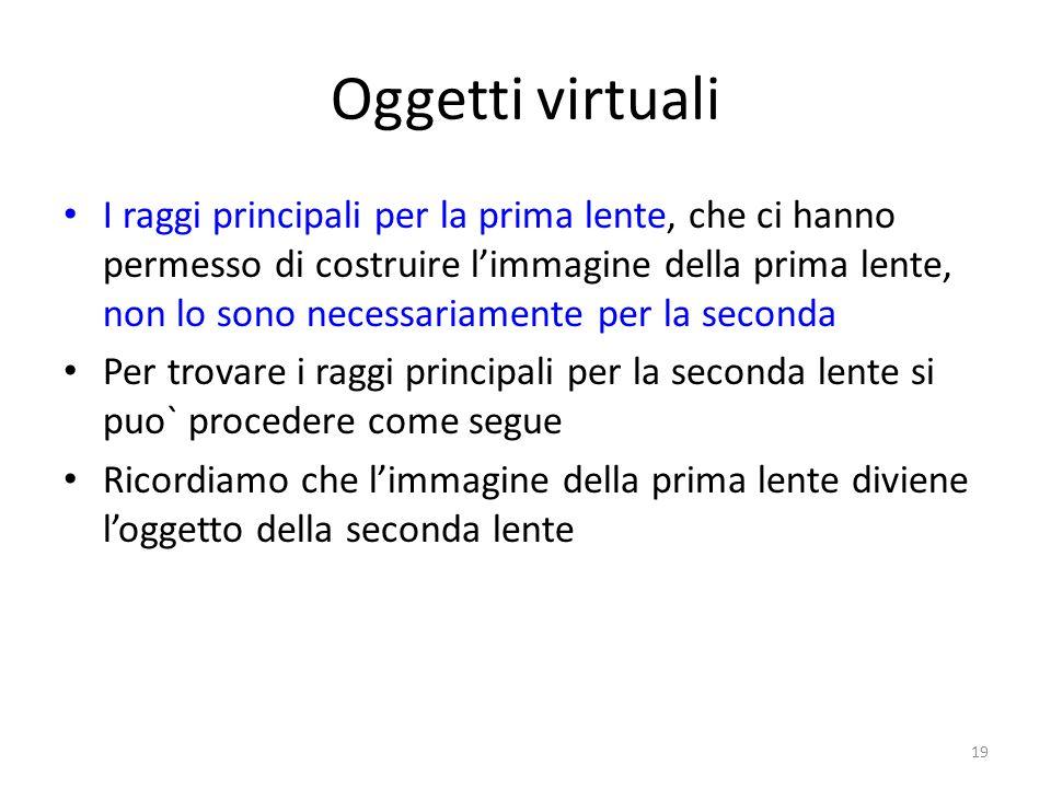 Oggetti virtuali