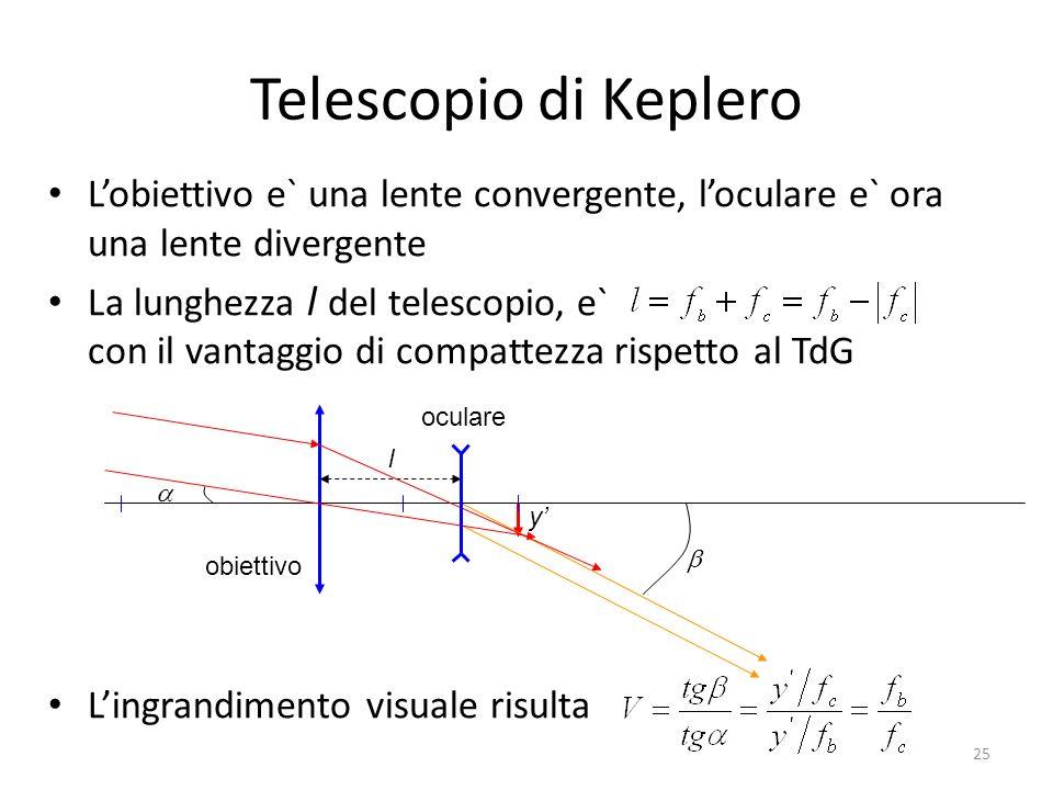 Telescopio di Keplero L'obiettivo e` una lente convergente, l'oculare e` ora una lente divergente.