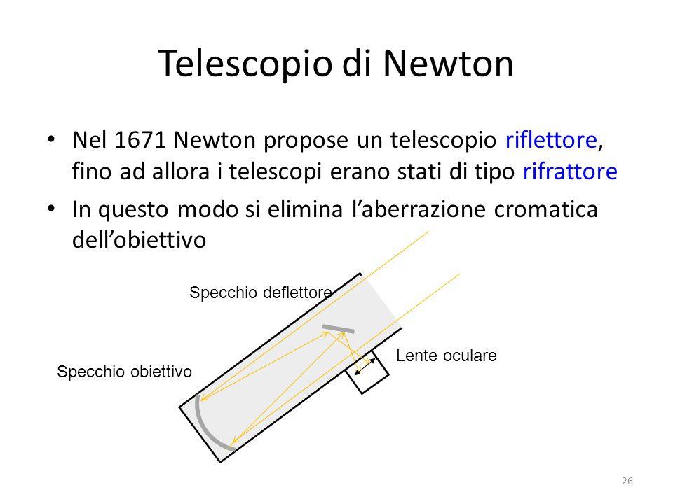 Telescopio di Newton Nel 1671 Newton propose un telescopio riflettore, fino ad allora i telescopi erano stati di tipo rifrattore.