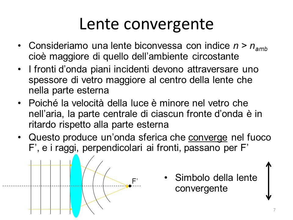 Lente convergente Consideriamo una lente biconvessa con indice n > namb cioè maggiore di quello dell'ambiente circostante.