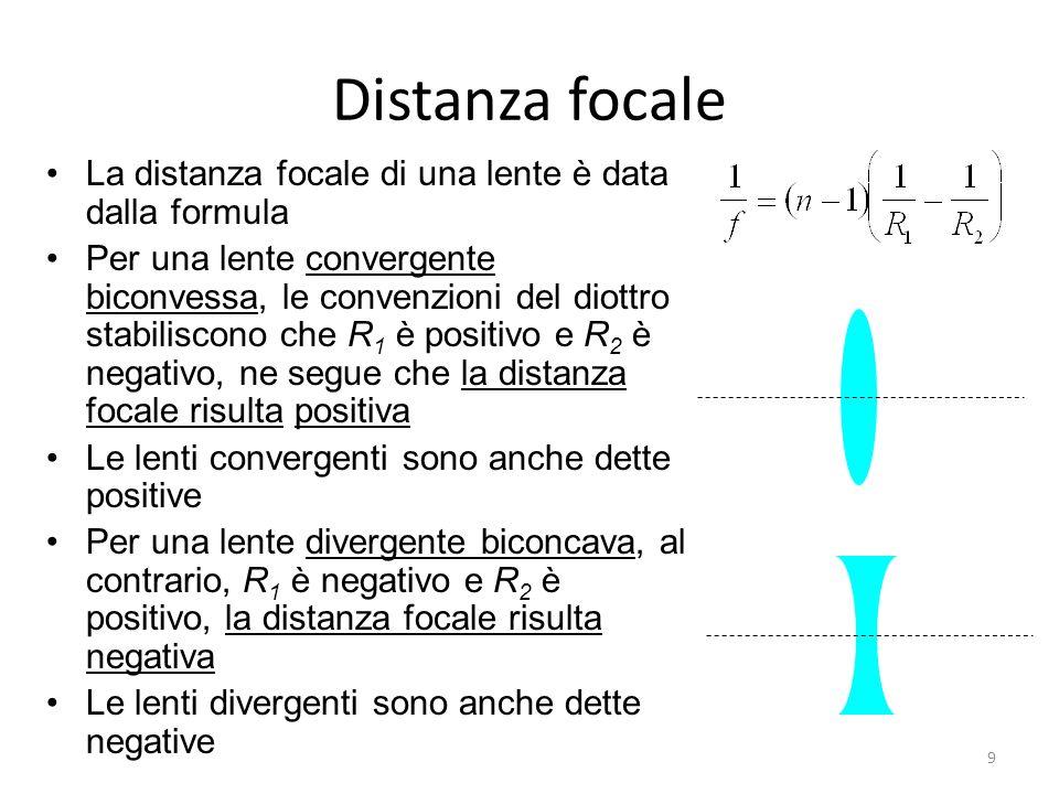 Distanza focale La distanza focale di una lente è data dalla formula