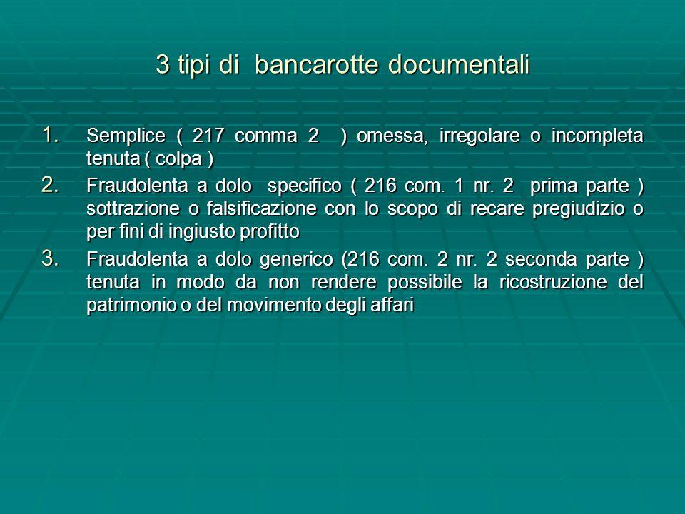 3 tipi di bancarotte documentali