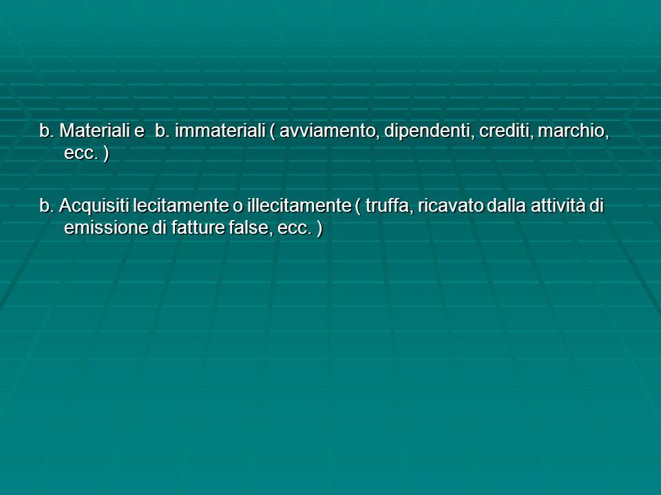 b. Materiali e b. immateriali ( avviamento, dipendenti, crediti, marchio, ecc. )