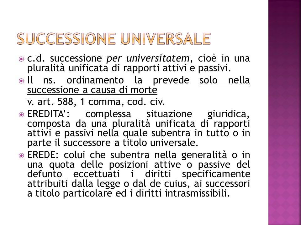 SUCCESSIONE UNIVERSALE