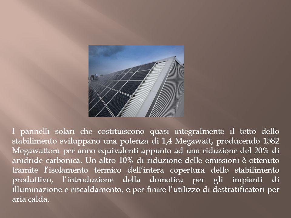 I pannelli solari che costituiscono quasi integralmente il tetto dello stabilimento sviluppano una potenza di 1,4 Megawatt, producendo 1582 Megawattora per anno equivalenti appunto ad una riduzione del 20% di anidride carbonica.