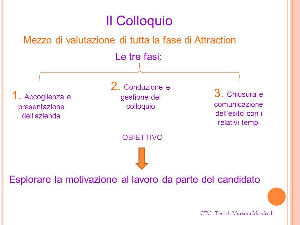 Il Colloquio 2. Conduzione e gestione del colloquio