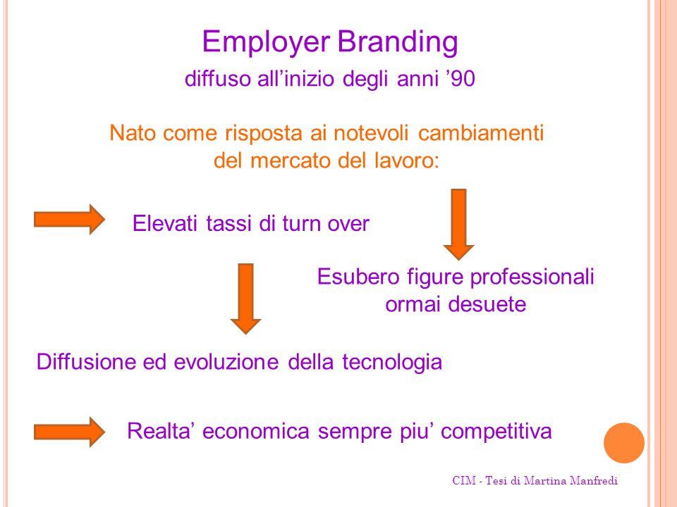Employer Branding diffuso all'inizio degli anni '90