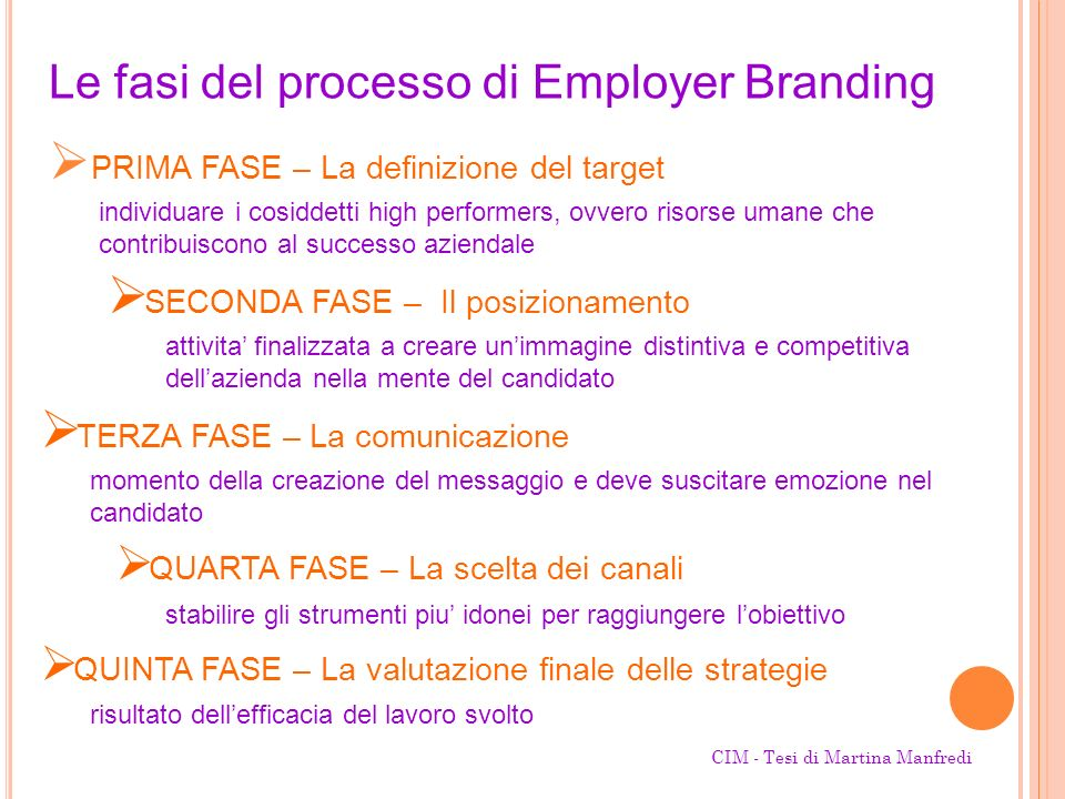 Le fasi del processo di Employer Branding