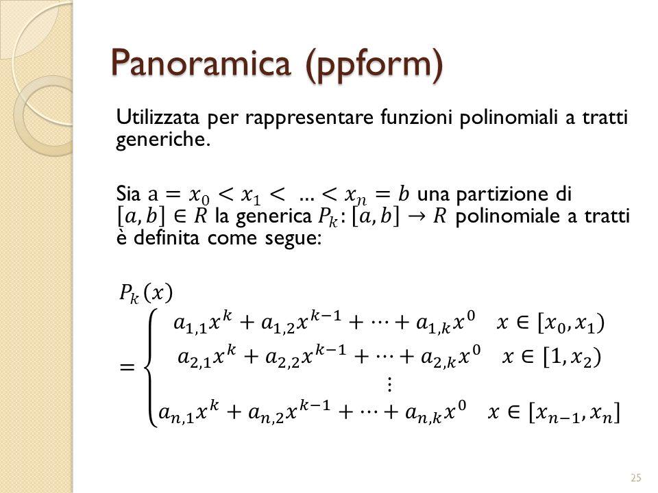 Panoramica (ppform)