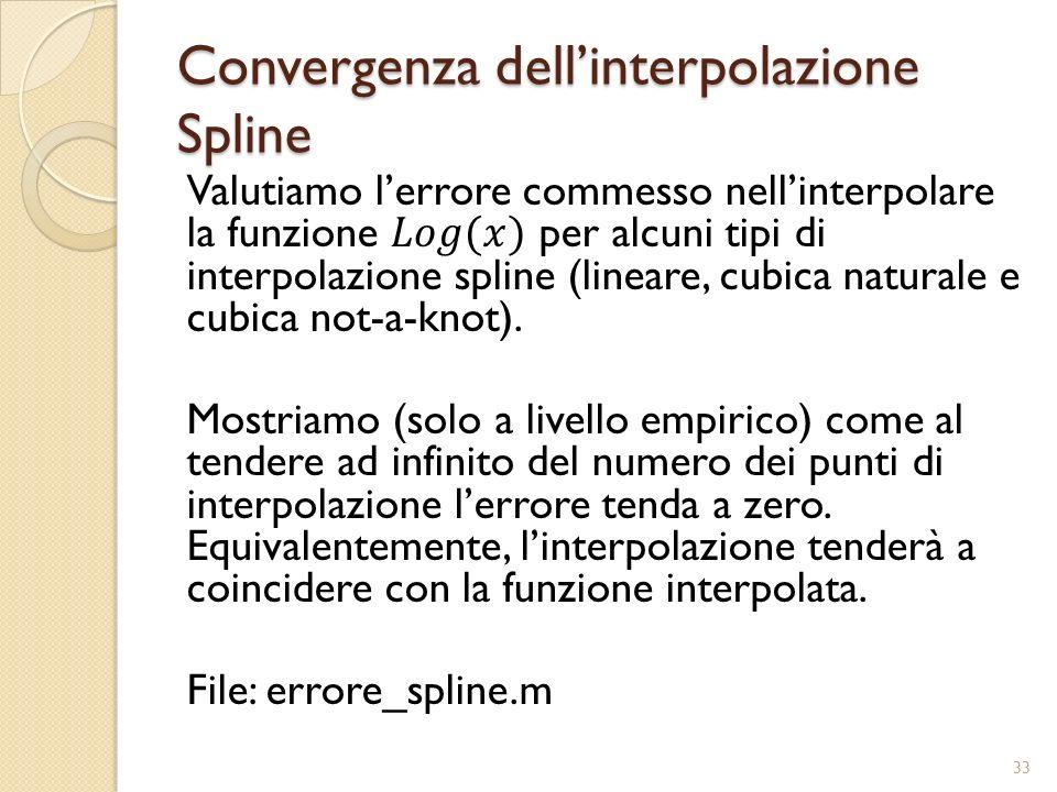 Convergenza dell'interpolazione Spline