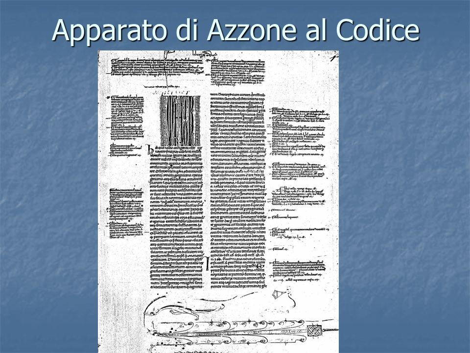 Apparato di Azzone al Codice