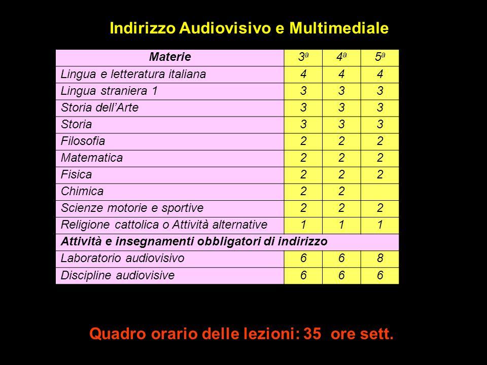 Indirizzo Audiovisivo e Multimediale