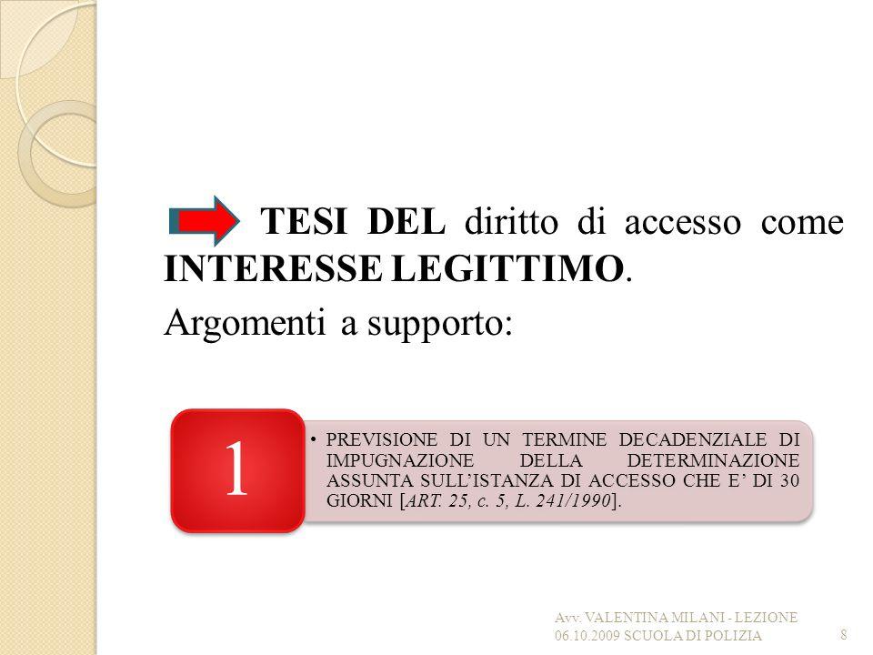 TESI DEL diritto di accesso come INTERESSE LEGITTIMO