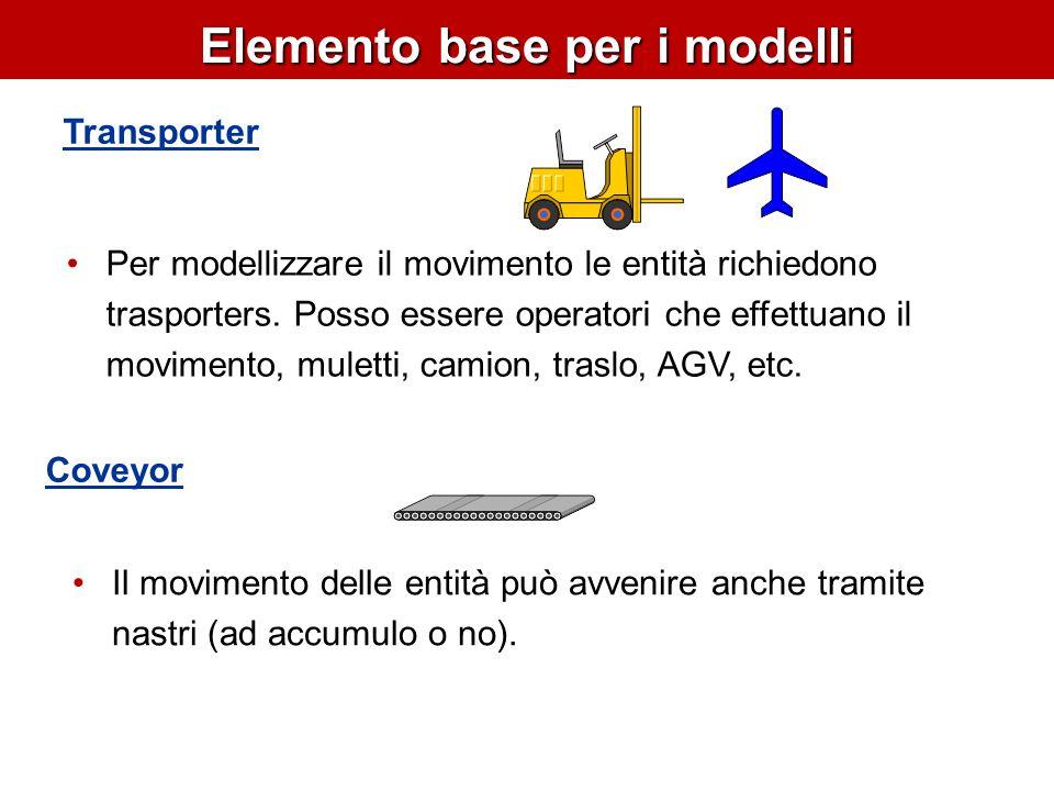 Elemento base per i modelli
