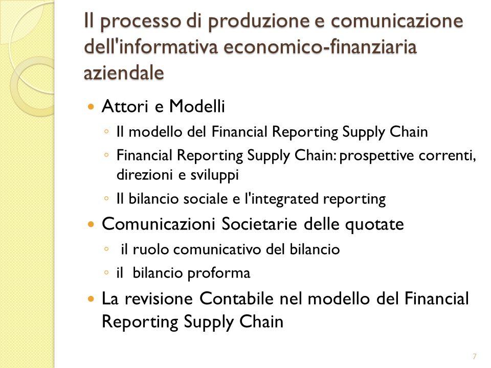 Il processo di produzione e comunicazione dell informativa economico-finanziaria aziendale