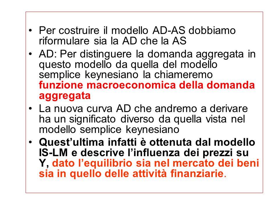 Per costruire il modello AD-AS dobbiamo riformulare sia la AD che la AS