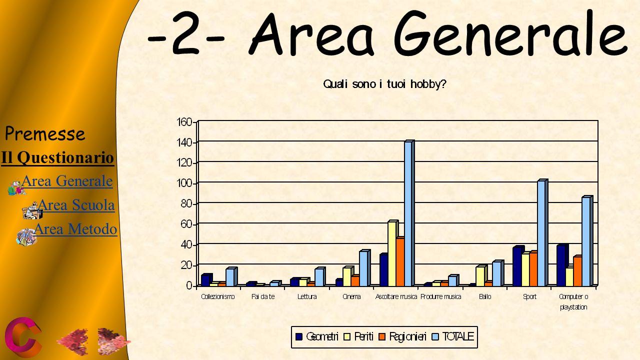 -2- Area Generale