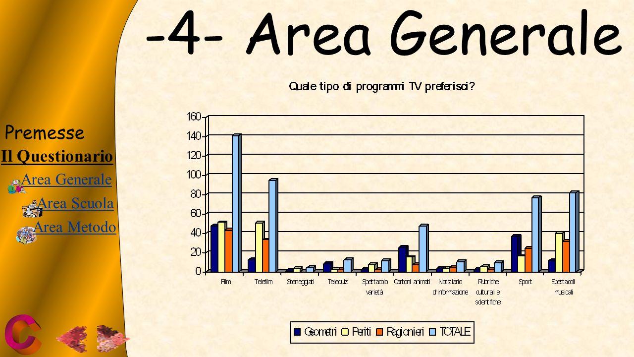 -4- Area Generale
