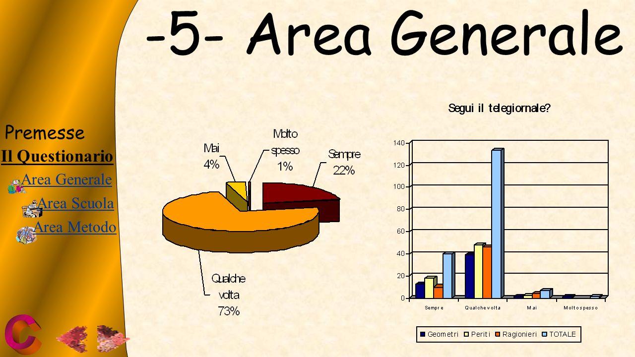 -5- Area Generale