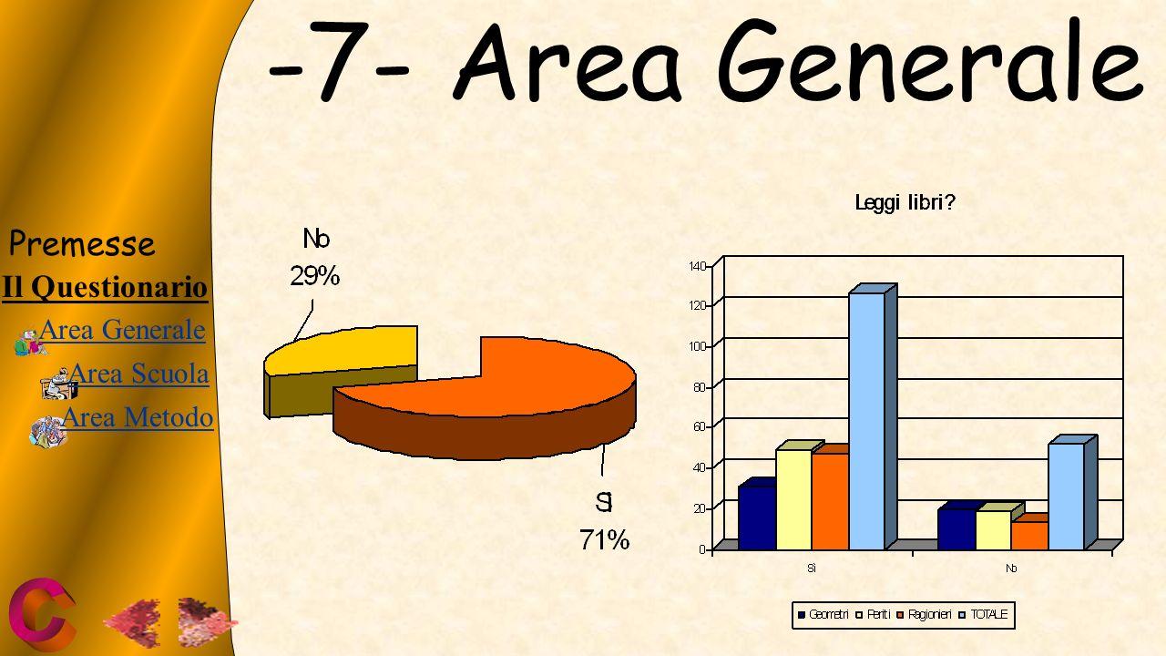 -7- Area Generale