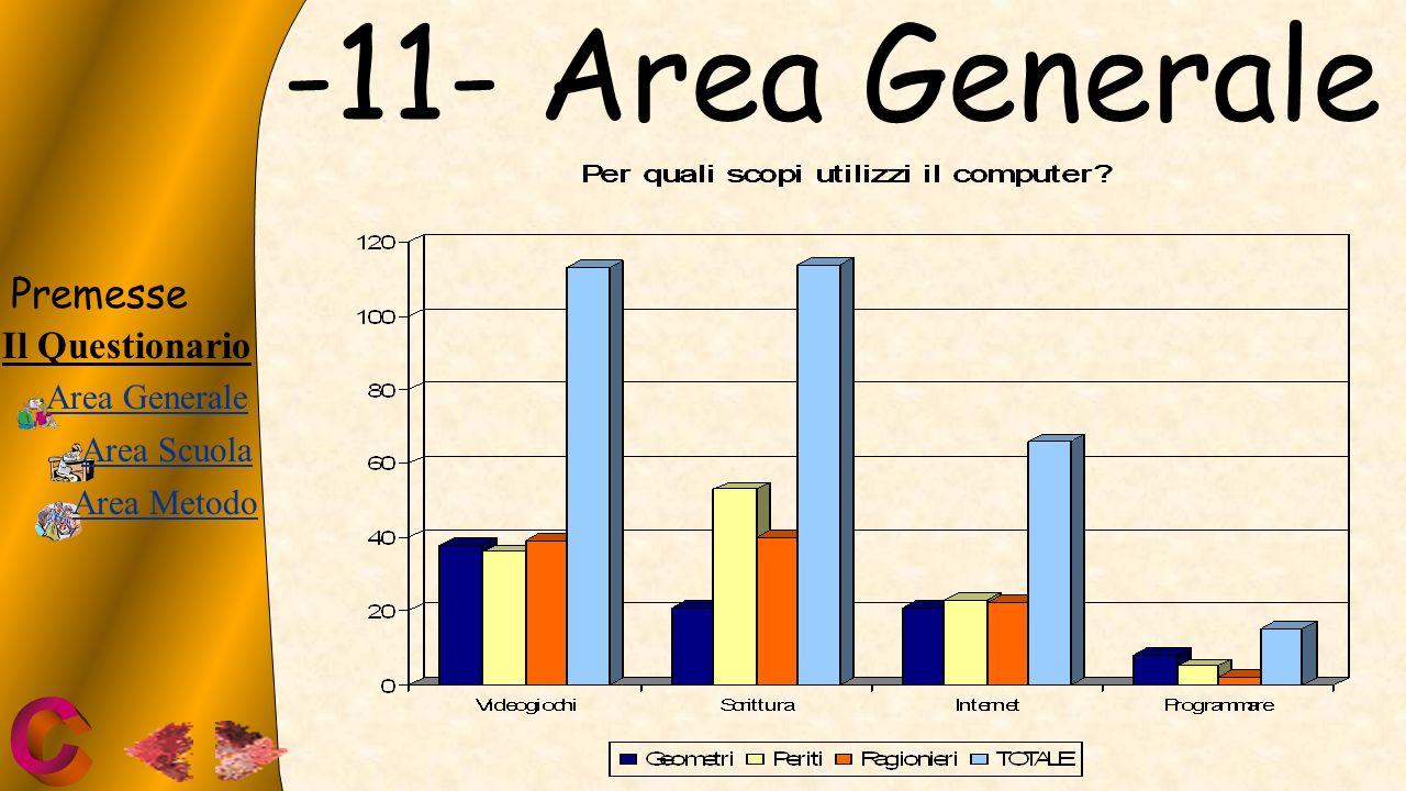 -11- Area Generale