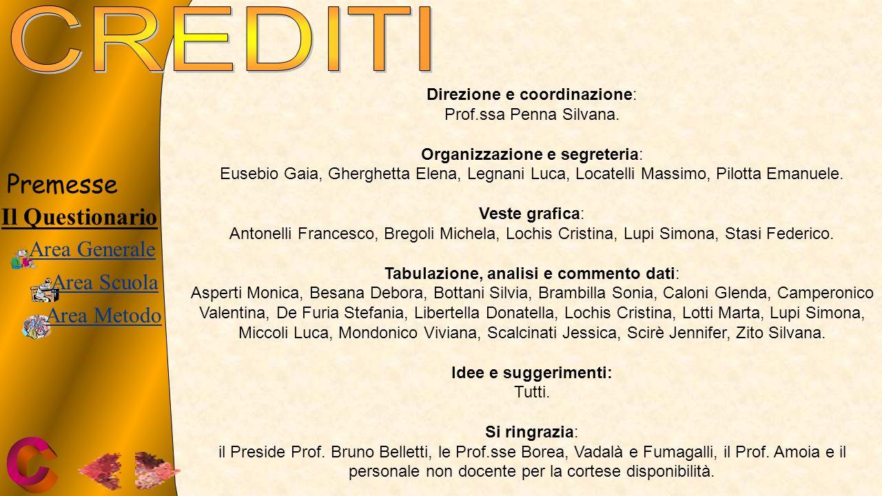 CREDITI Direzione e coordinazione: Prof.ssa Penna Silvana.