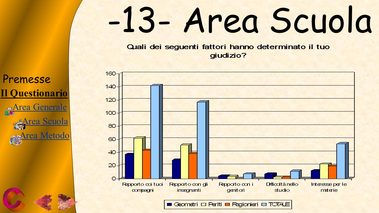 -13- Area Scuola