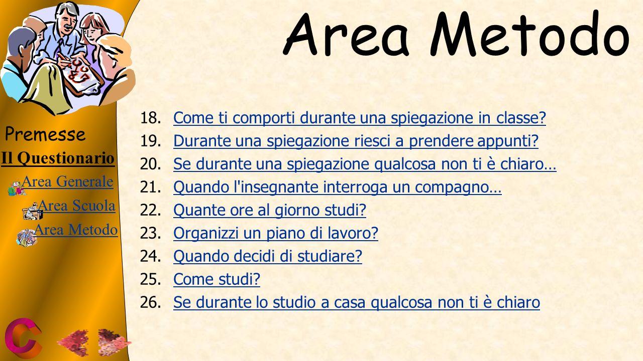Area Metodo Come ti comporti durante una spiegazione in classe