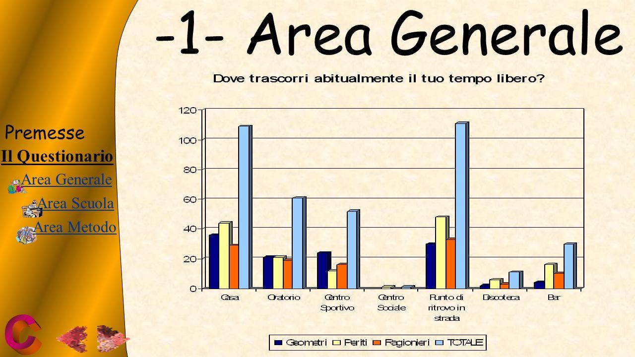 -1- Area Generale