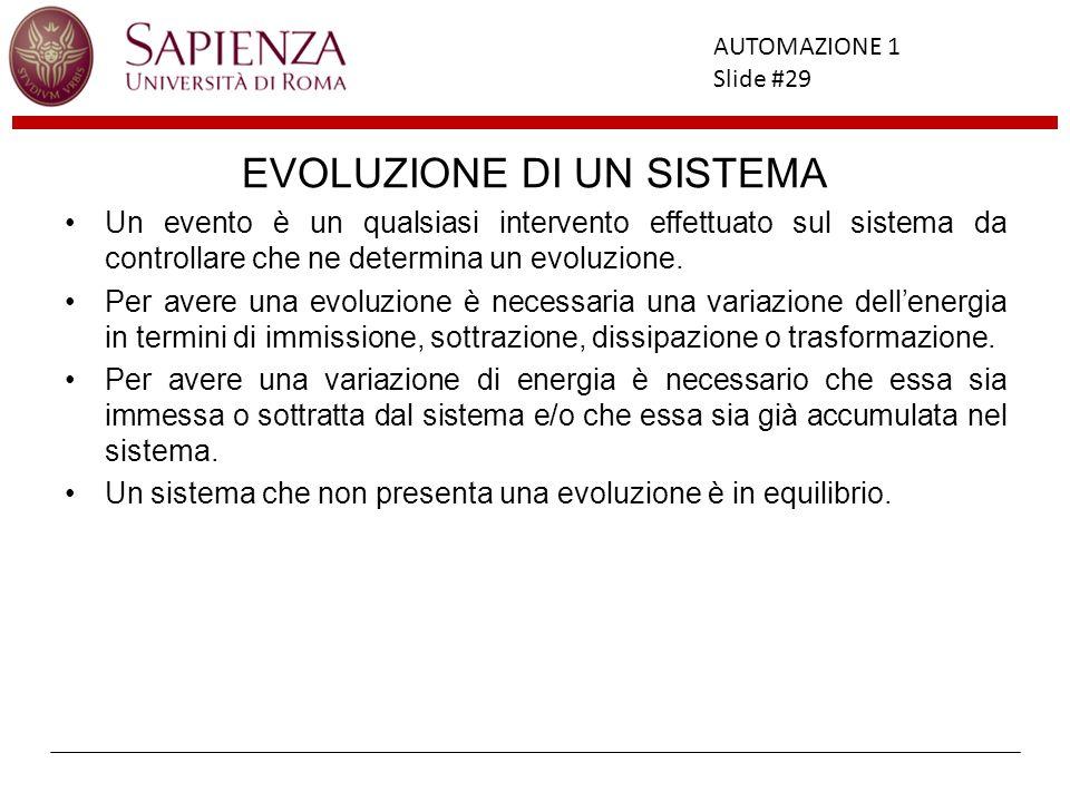 EVOLUZIONE DI UN SISTEMA