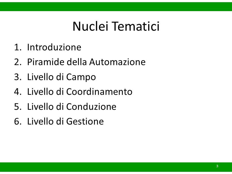 Nuclei Tematici Introduzione Piramide della Automazione