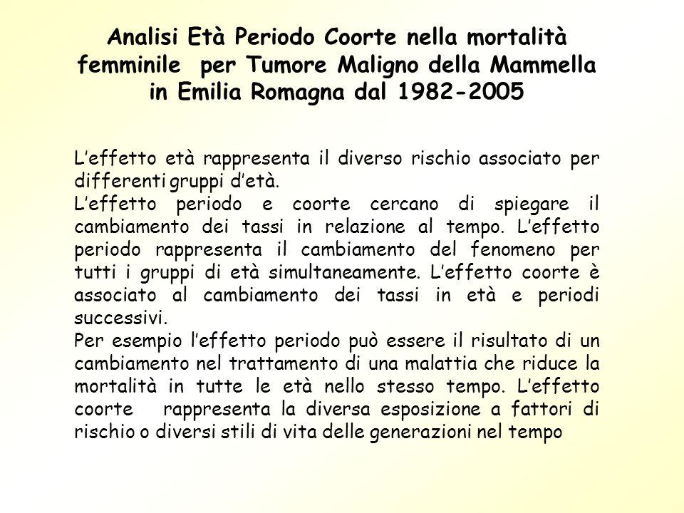 Analisi Età Periodo Coorte nella mortalità femminile per Tumore Maligno della Mammella in Emilia Romagna dal 1982-2005