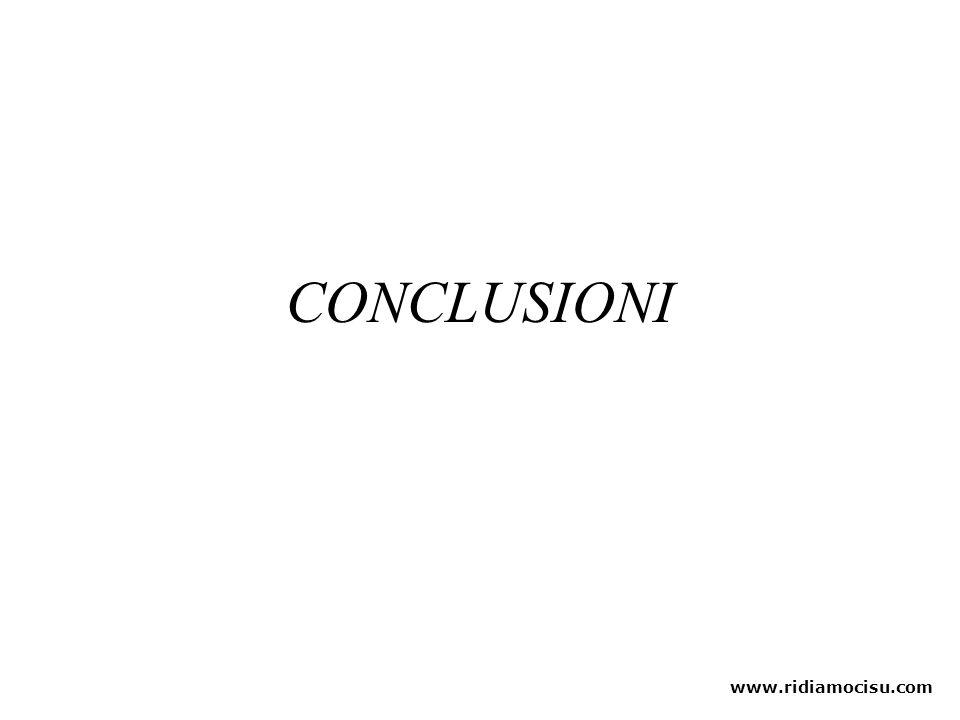 CONCLUSIONI www.ridiamocisu.com