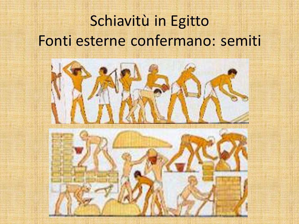 Schiavitù in Egitto Fonti esterne confermano: semiti