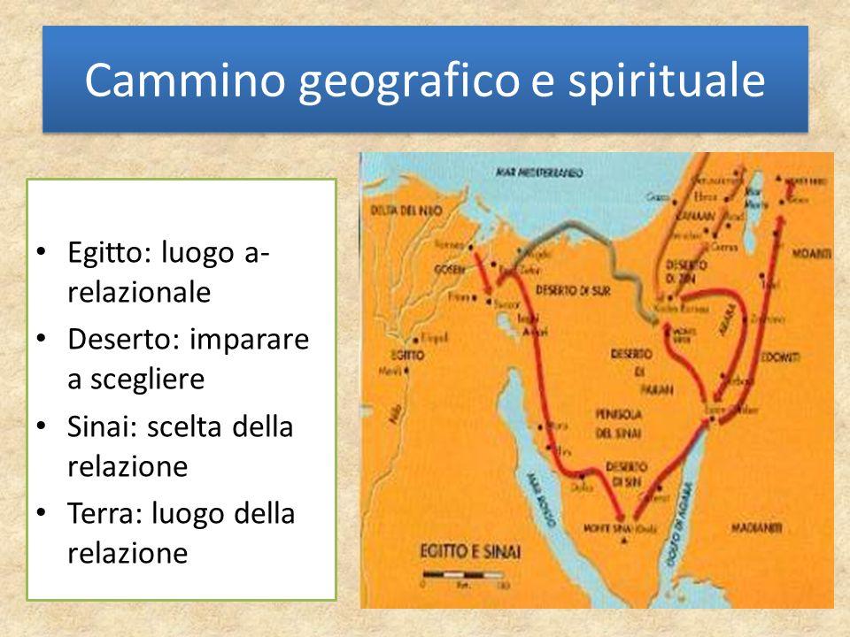 Cammino geografico e spirituale