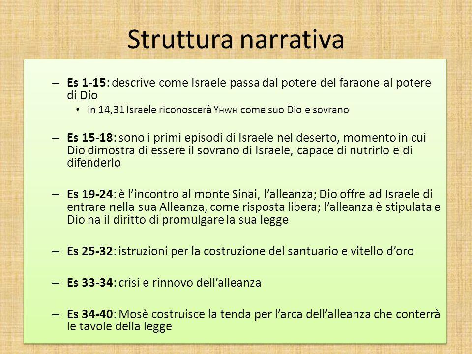 Struttura narrativa Es 1-15: descrive come Israele passa dal potere del faraone al potere di Dio.