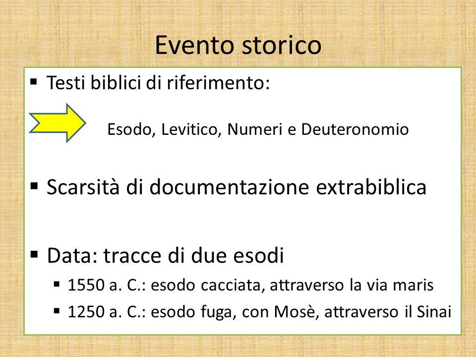 Evento storico Scarsità di documentazione extrabiblica