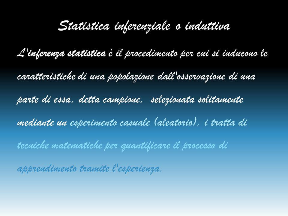 Statistica inferenziale o induttiva