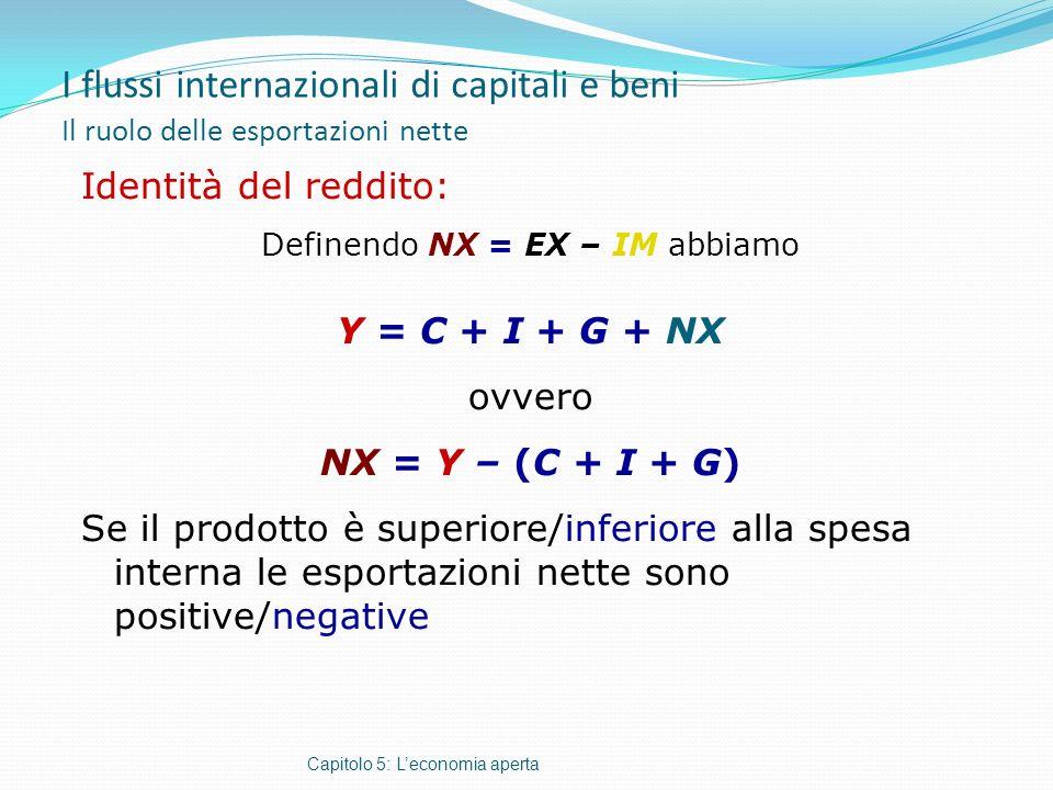 Definendo NX = EX – IM abbiamo