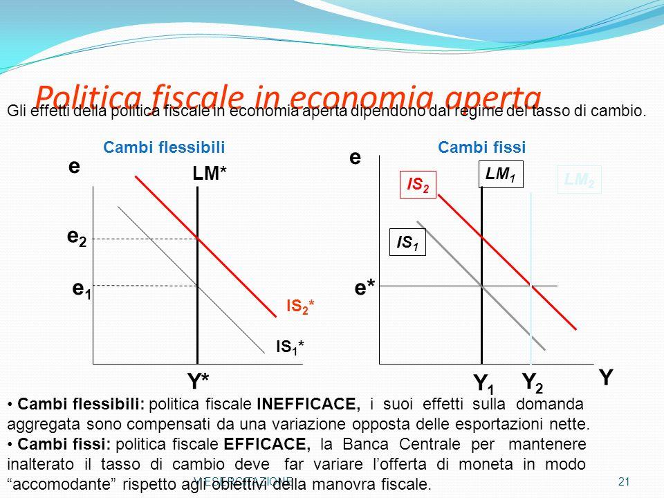 Politica fiscale in economia aperta
