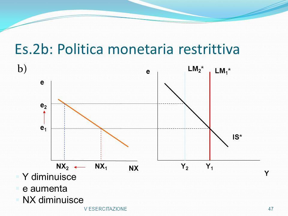 Es.2b: Politica monetaria restrittiva