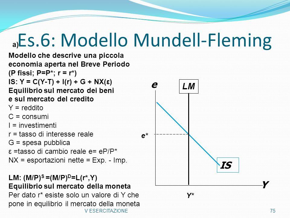 Es.6: Modello Mundell-Fleming