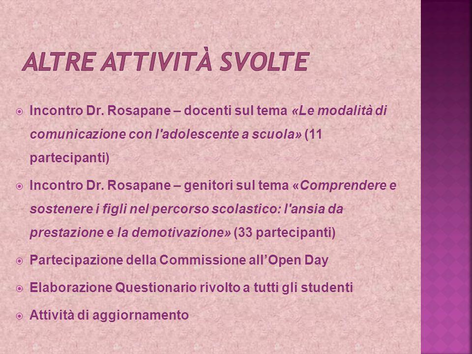 Altre attività svolte Incontro Dr. Rosapane – docenti sul tema «Le modalità di comunicazione con l adolescente a scuola» (11 partecipanti)