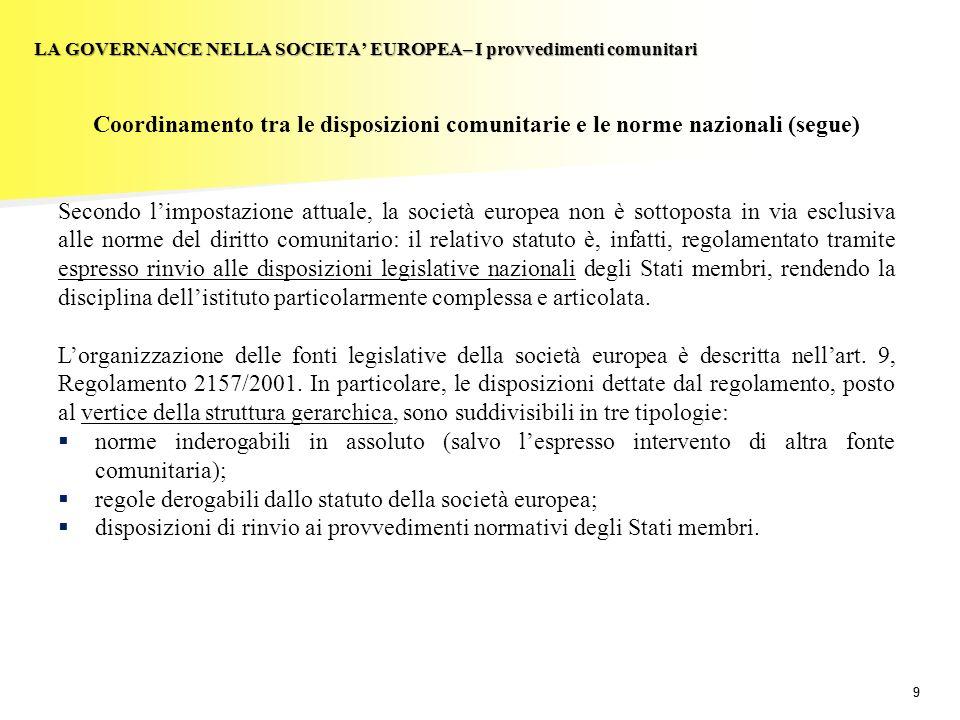 regole derogabili dallo statuto della società europea;