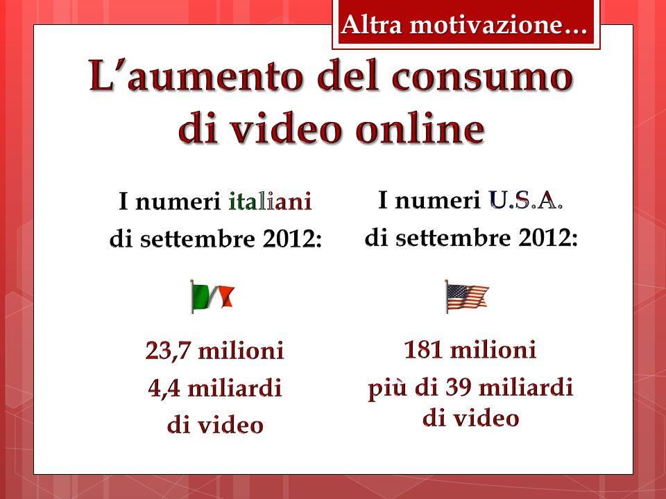 L'aumento del consumo di video online